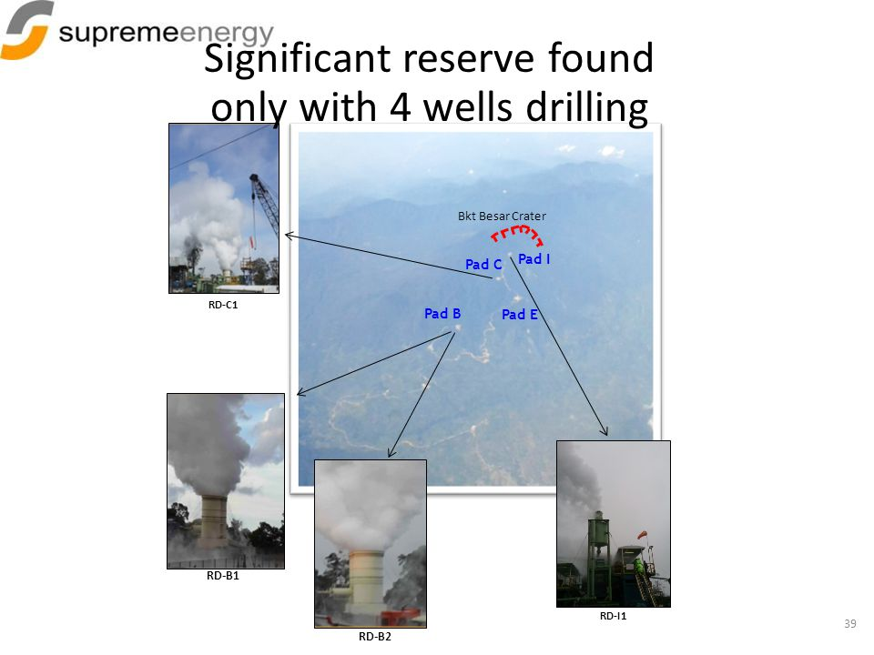 Significant reserve found only with 4 wells drilling