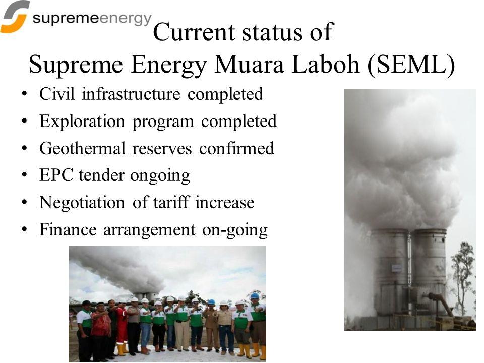 Current status of Supreme Energy Muara Laboh (SEML)