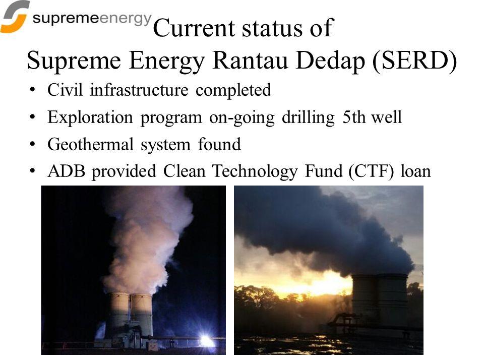 Current status of Supreme Energy Rantau Dedap (SERD)