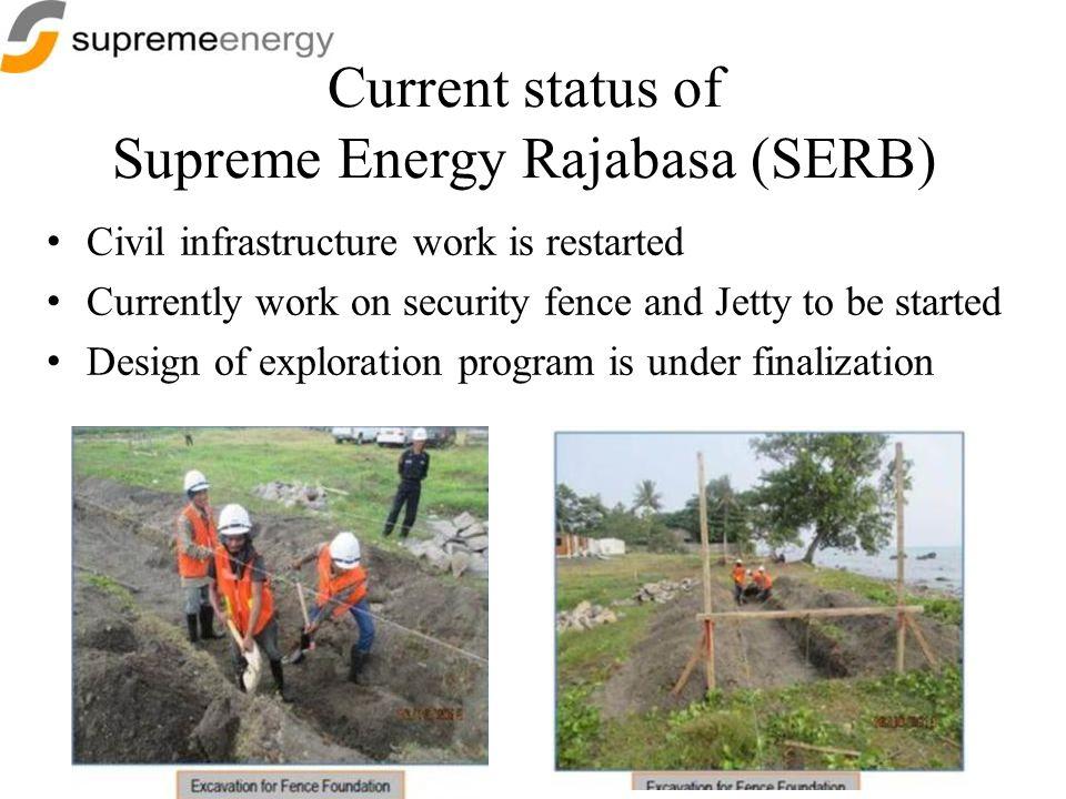 Current status of Supreme Energy Rajabasa (SERB)