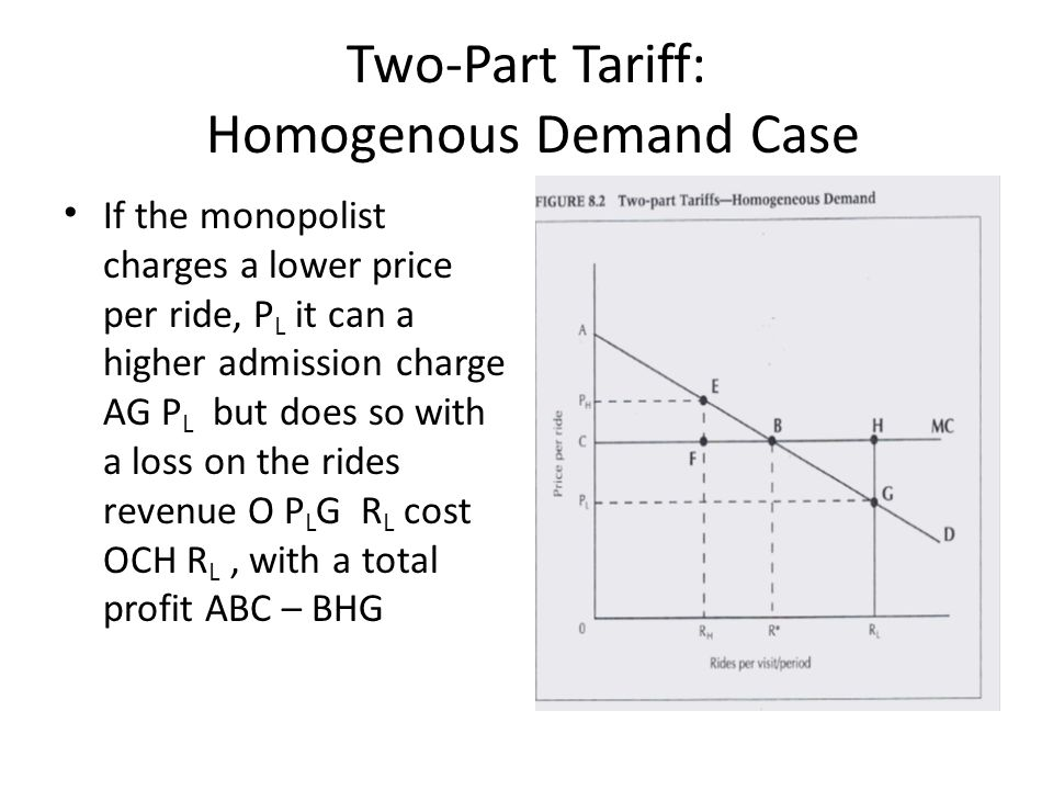 Two-Part Tariff: Homogenous Demand Case