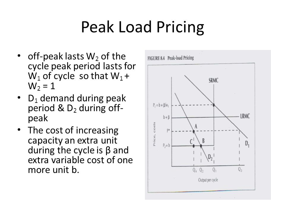 Peak Load Pricing off-peak lasts W2 of the cycle peak period lasts for W1 of cycle so that W1 + W2 = 1.