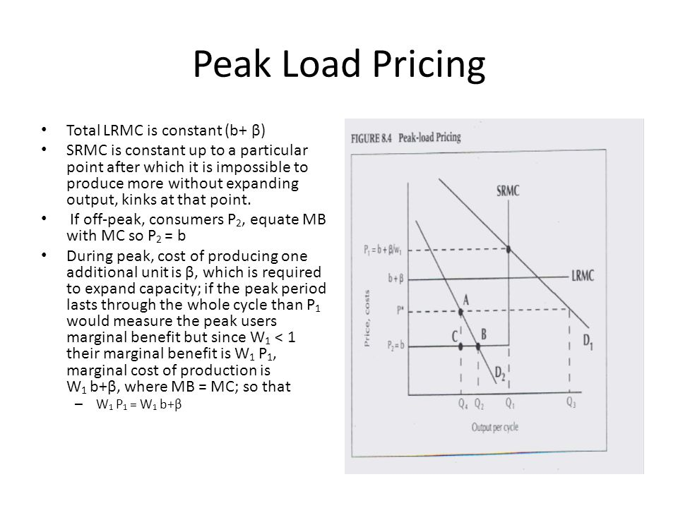 Peak Load Pricing Total LRMC is constant (b+ β)