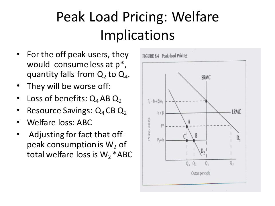 Peak Load Pricing: Welfare Implications