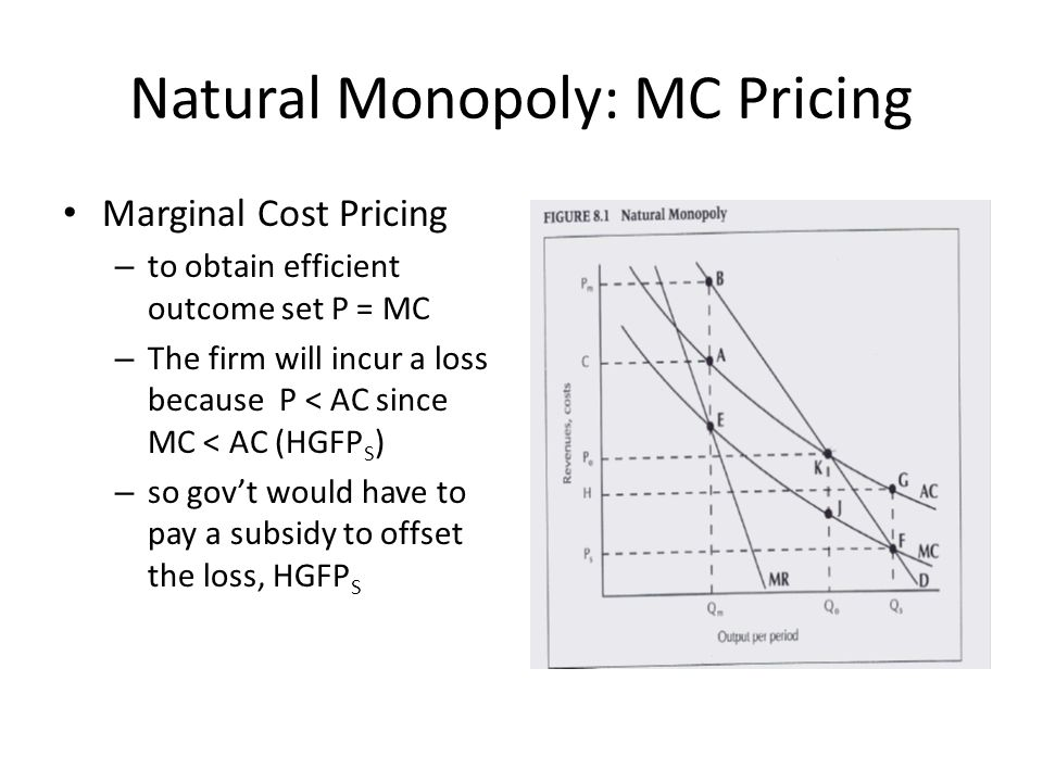 Natural Monopoly: MC Pricing