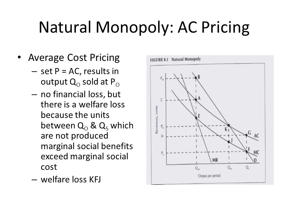 Natural Monopoly: AC Pricing