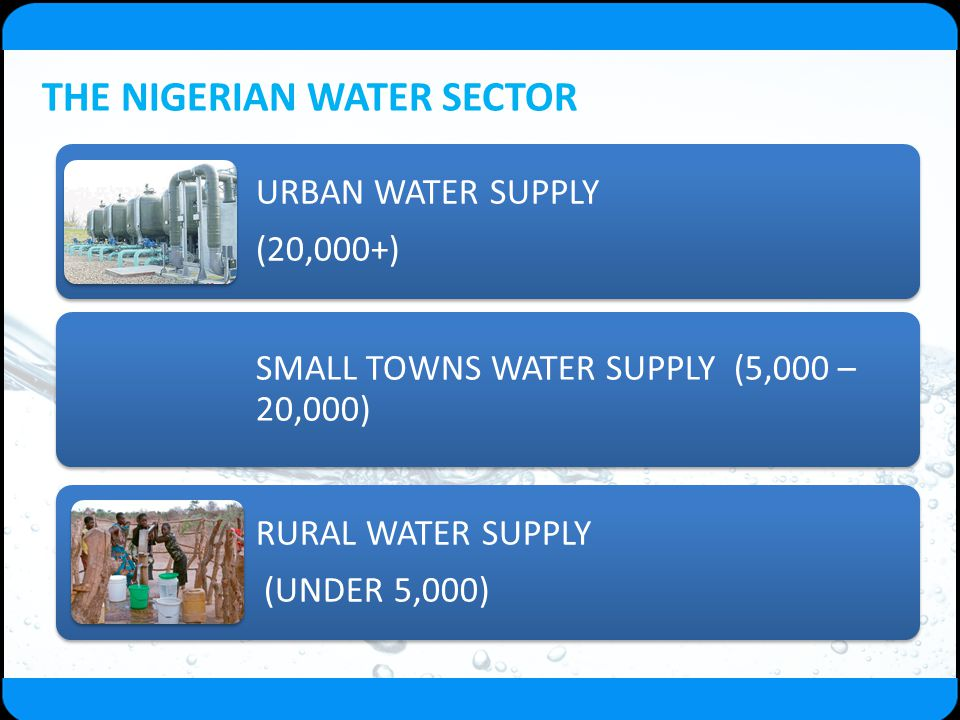 THE NIGERIAN WATER SECTOR