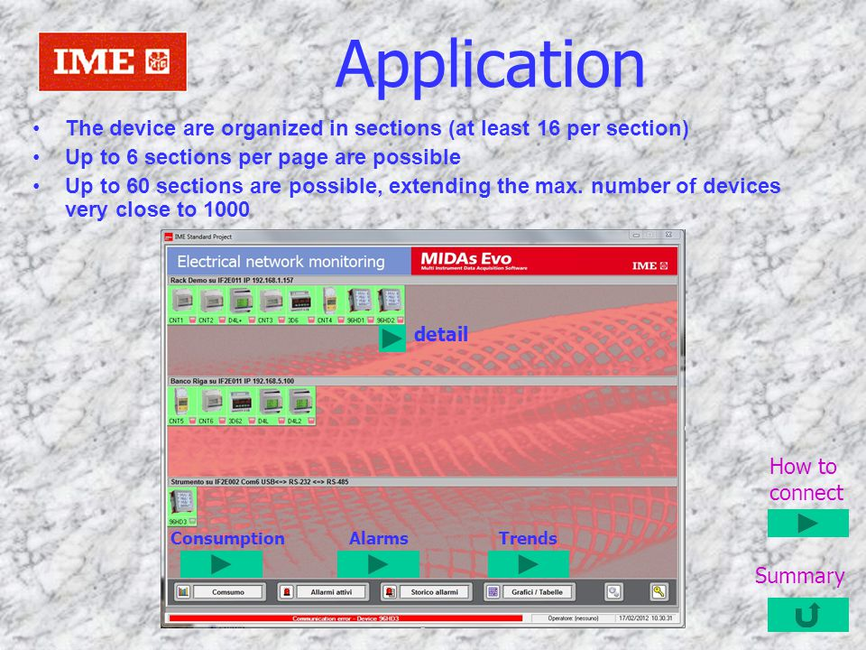 Application The device are organized in sections (at least 16 per section) Up to 6 sections per page are possible.