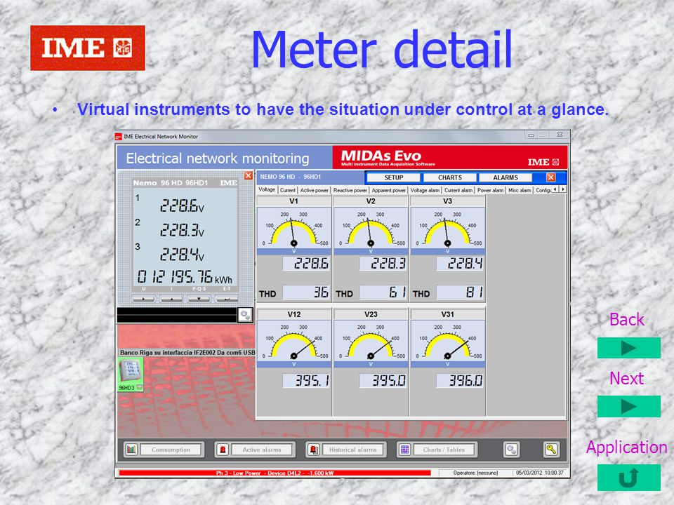 Meter detail Virtual instruments to have the situation under control at a glance.