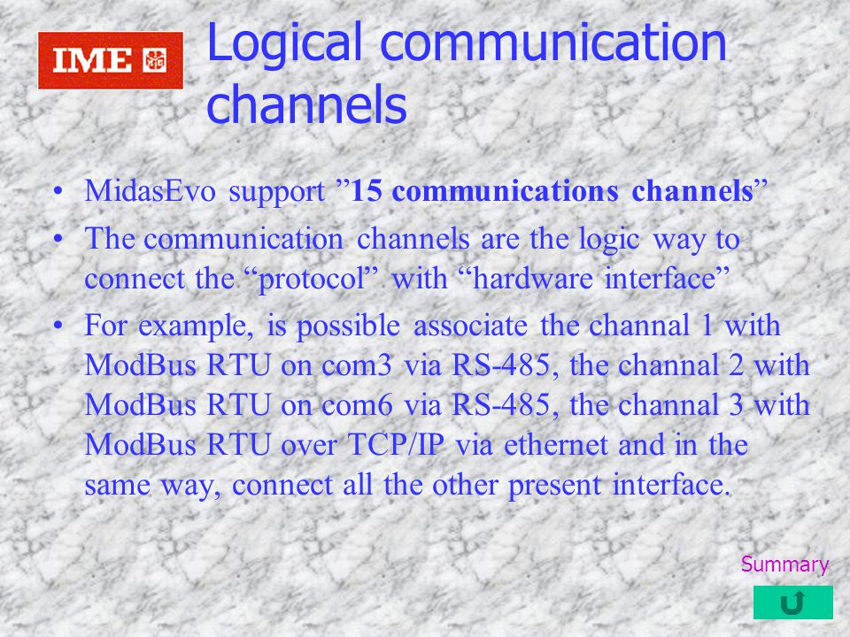 Logical communication channels