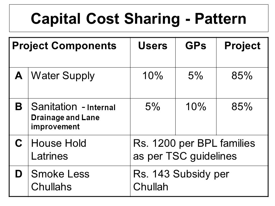 Capital Cost Sharing - Pattern