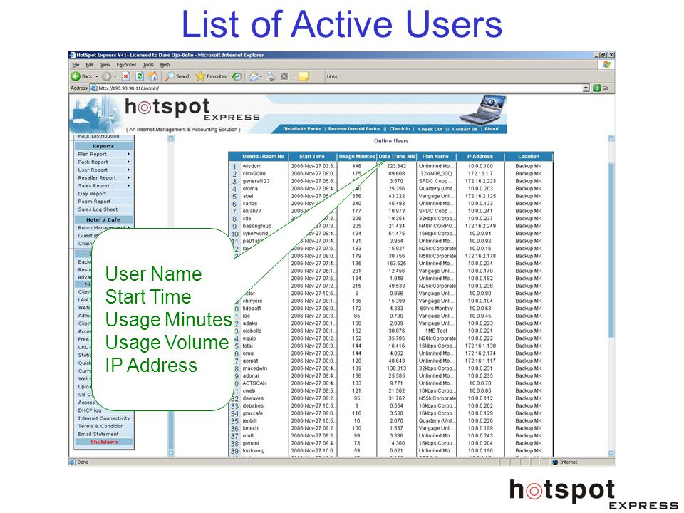 List of Active Users User Name Start Time Usage Minutes Usage Volume
