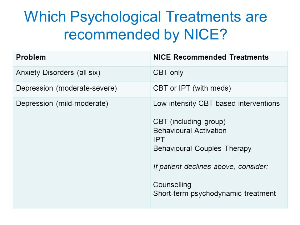 Which Psychological Treatments are recommended by NICE