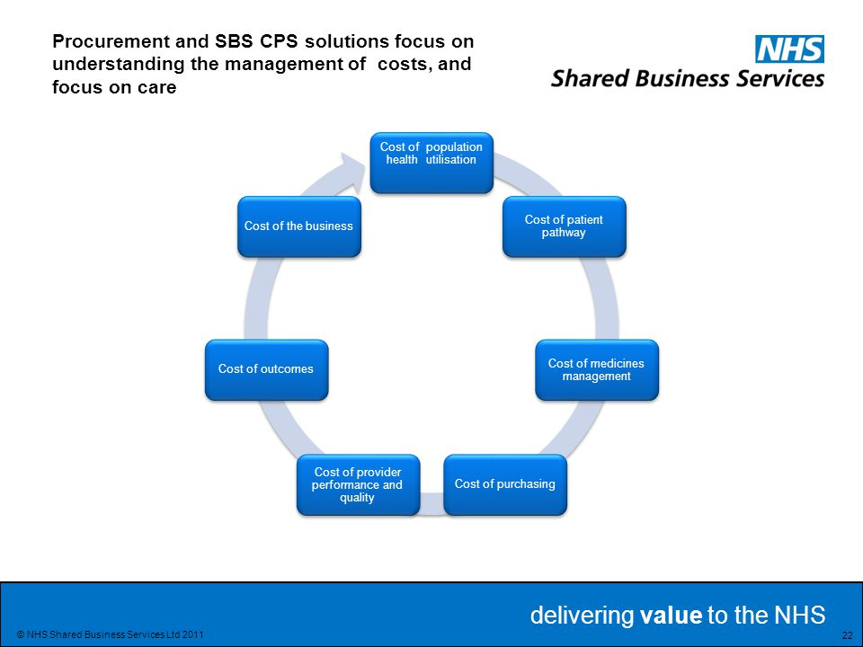 Procurement and SBS CPS solutions focus on understanding the management of costs, and focus on care