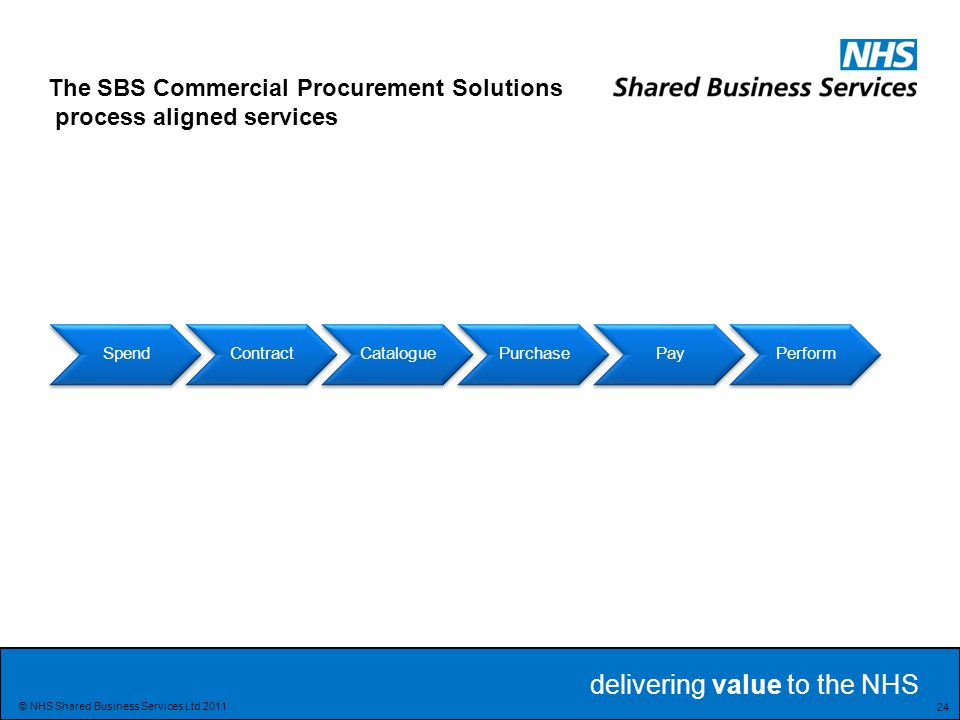 The SBS Commercial Procurement Solutions process aligned services