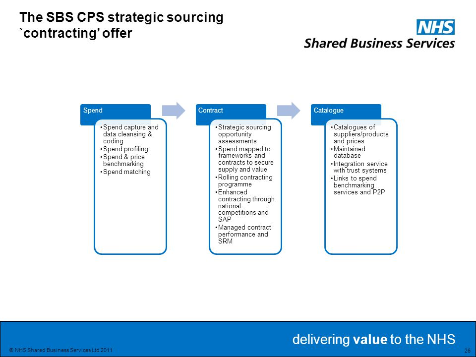 The SBS CPS strategic sourcing `contracting' offer