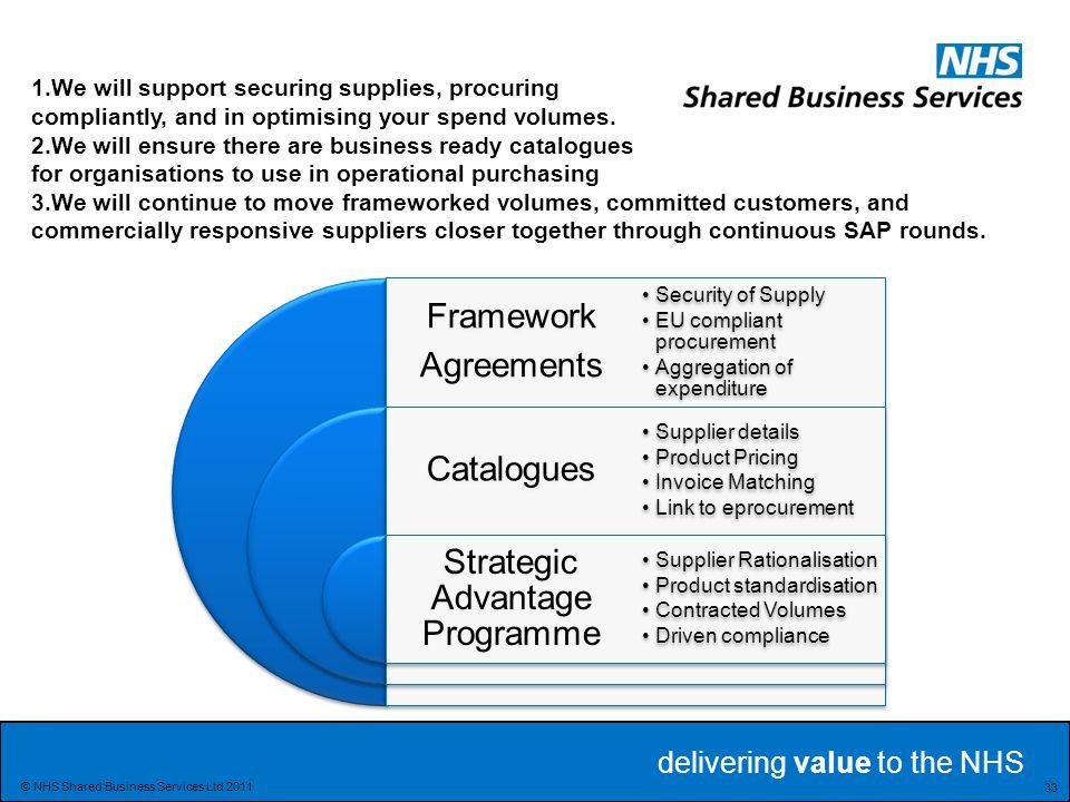 Strategic Advantage Programme