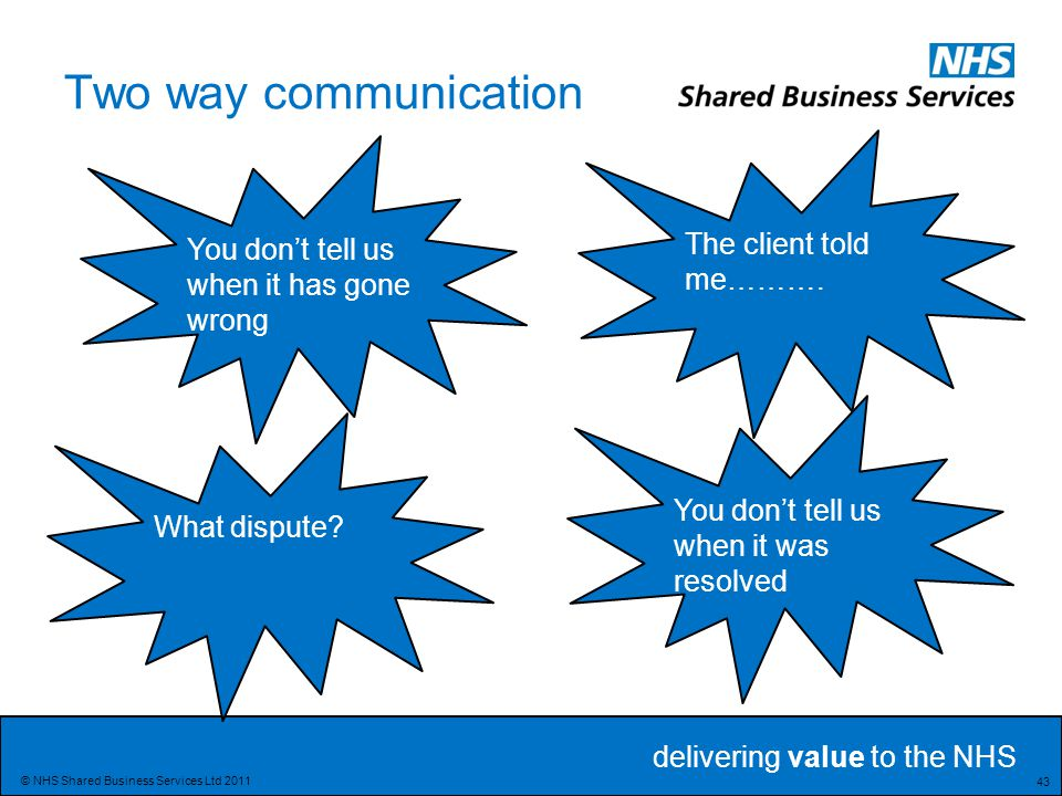 Two way communication The client told me……….