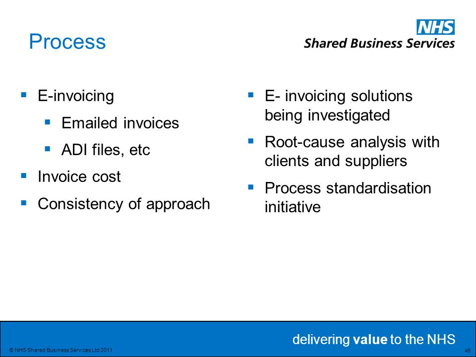 Process E-invoicing E- invoicing solutions being investigated