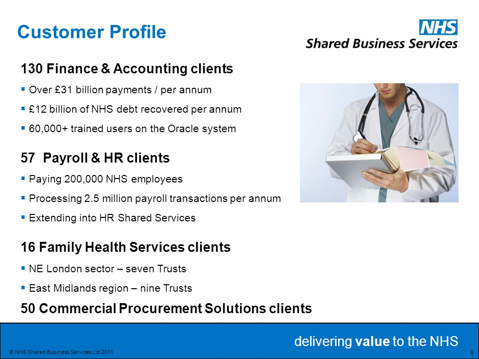 Customer Profile 130 Finance & Accounting clients