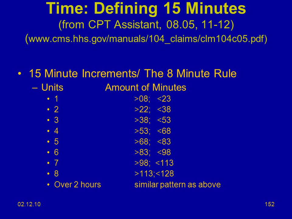 Time: Defining 15 Minutes (from CPT Assistant, 08.05, 11-12) (www.cms.hhs.gov/manuals/104_claims/clm104c05.pdf)