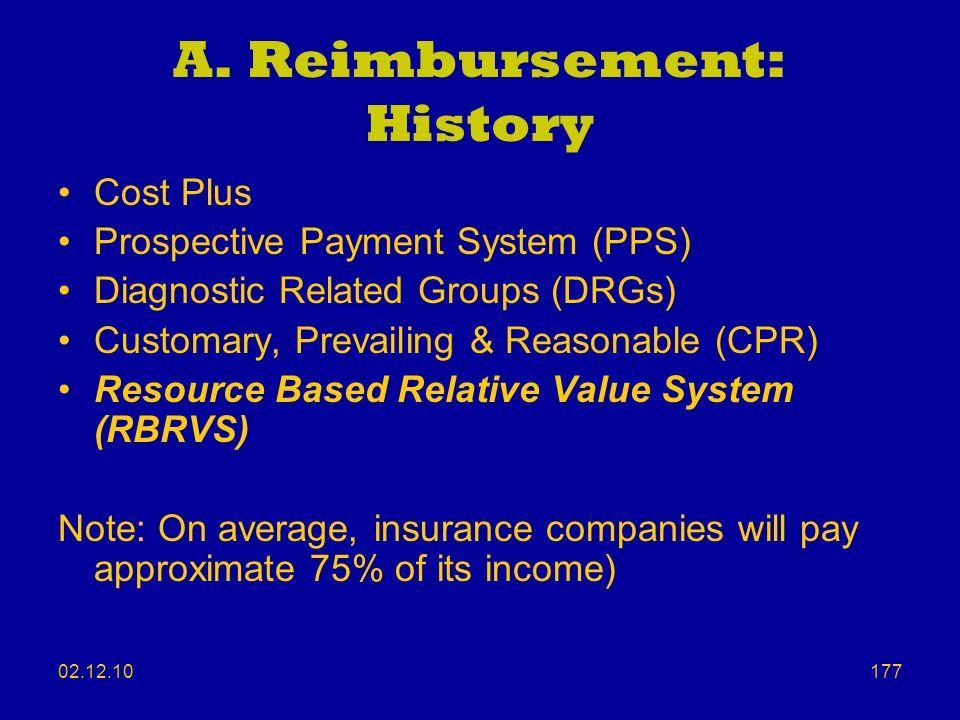 A. Reimbursement: History
