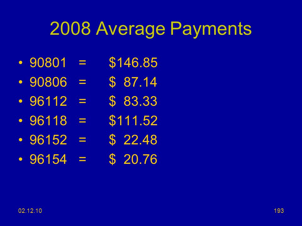 2008 Average Payments 90801 = $146.85 90806 = $ 87.14 96112 = $ 83.33