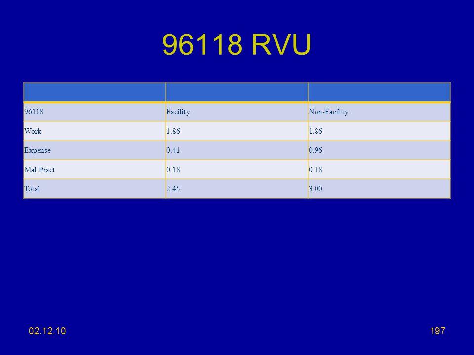96118 RVU 02.12.10 96118 Facility Non-Facility Work 1.86 Expense 0.41