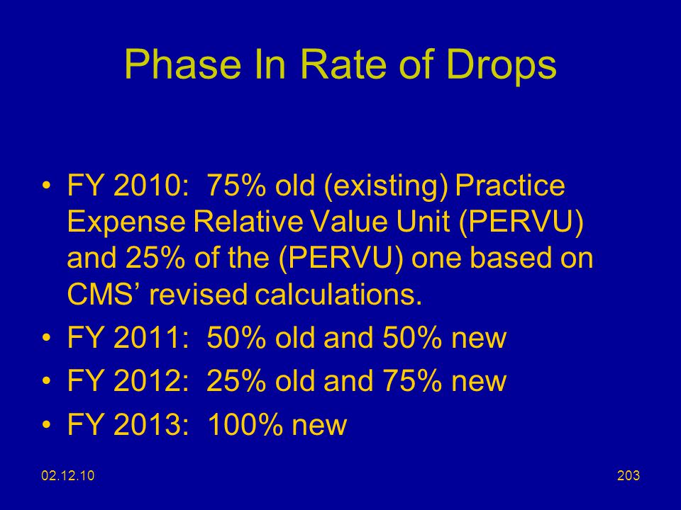 Phase In Rate of Drops