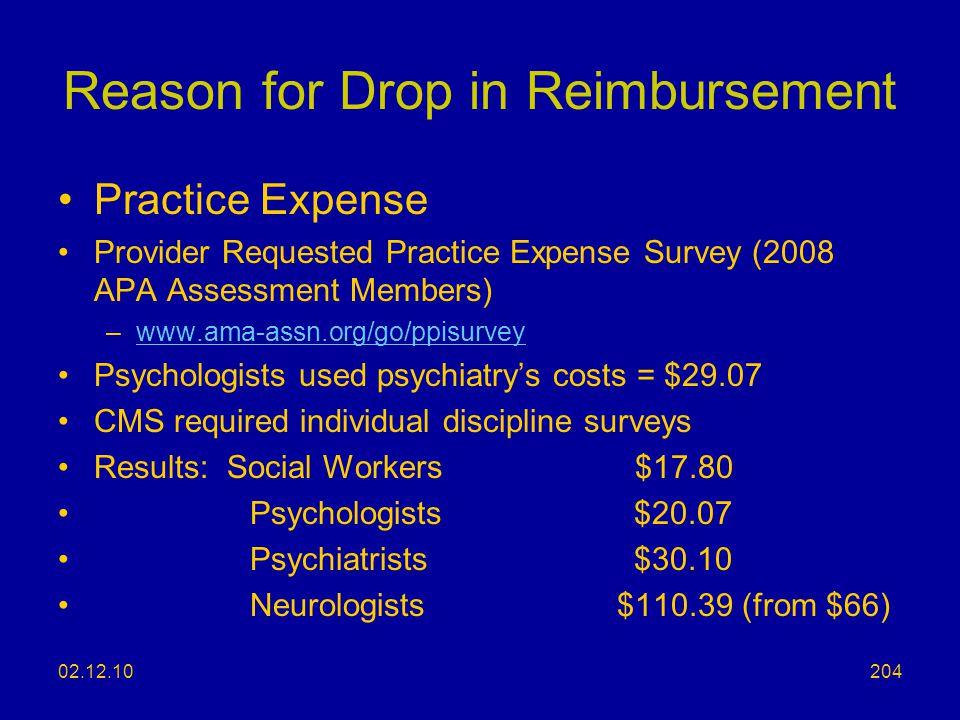 Reason for Drop in Reimbursement