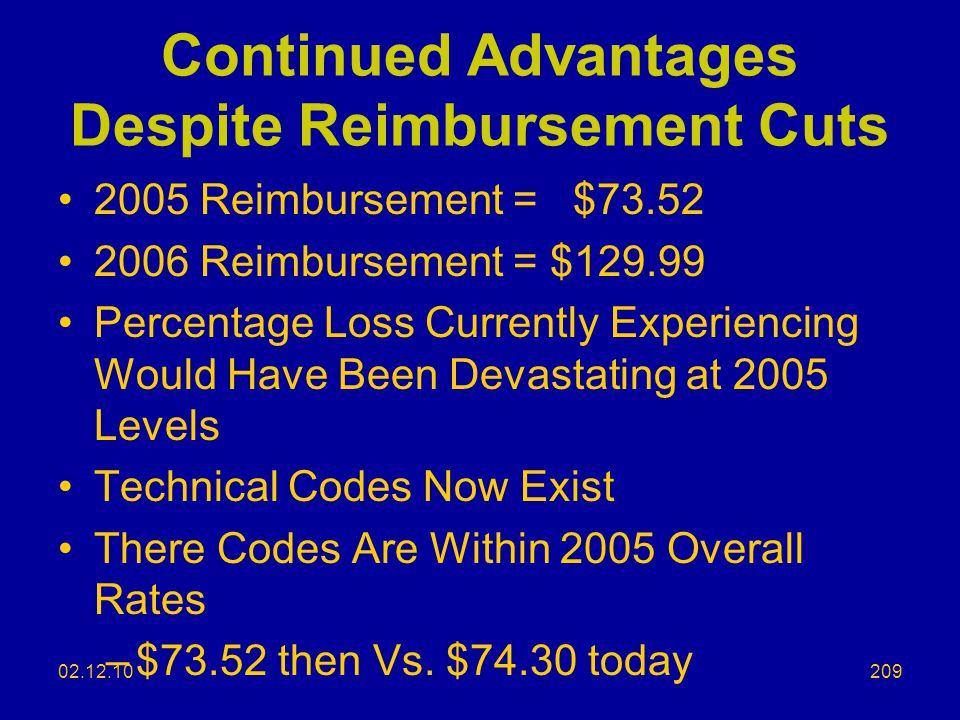 Continued Advantages Despite Reimbursement Cuts