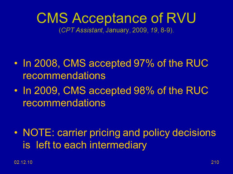 CMS Acceptance of RVU (CPT Assistant, January, 2009, 19, 8-9).