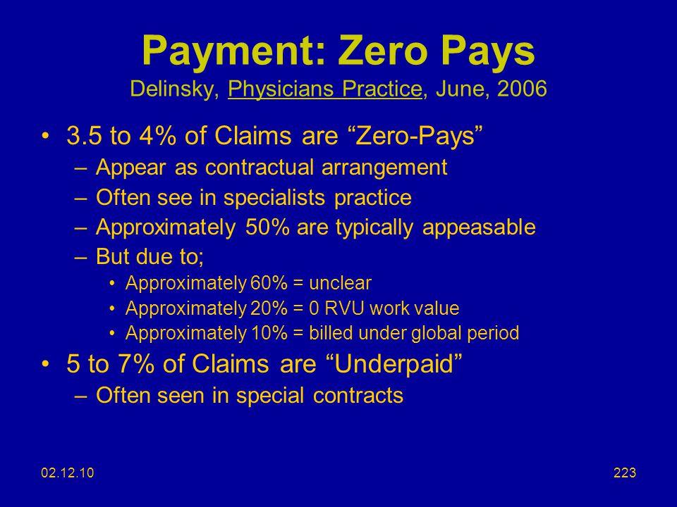 Payment: Zero Pays Delinsky, Physicians Practice, June, 2006
