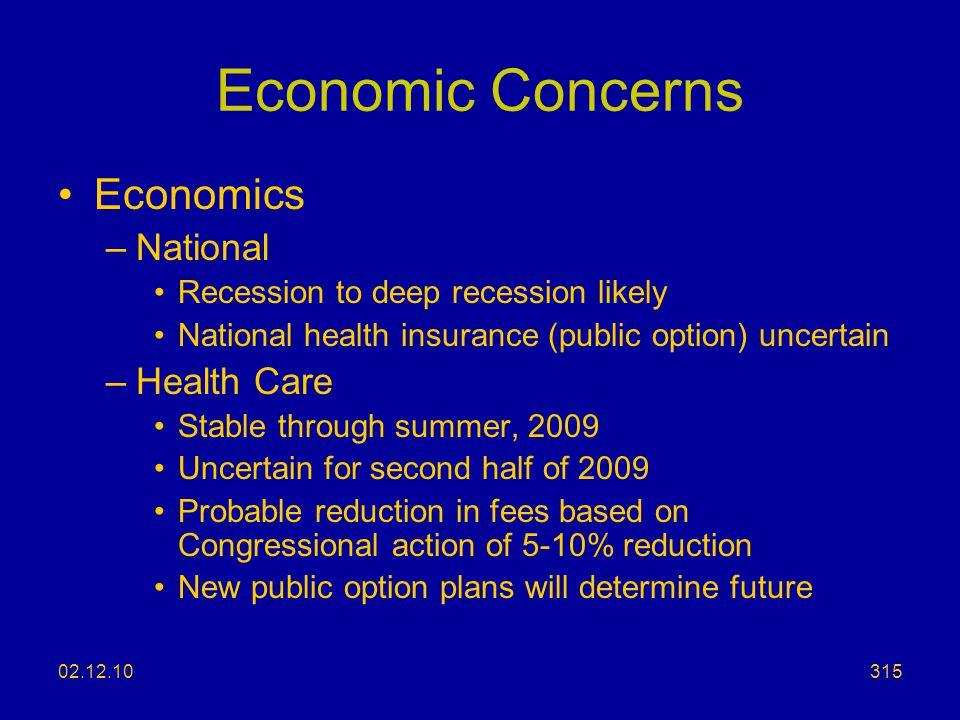 Economic Concerns Economics National Health Care