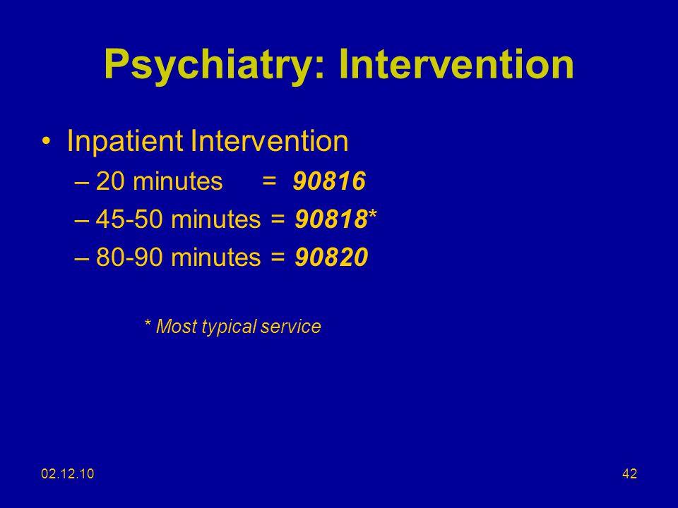 Psychiatry: Intervention