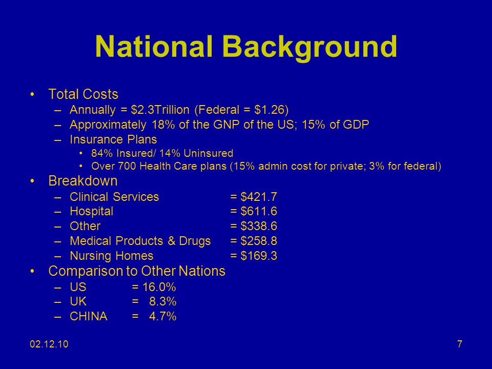 National Background Total Costs Breakdown Comparison to Other Nations