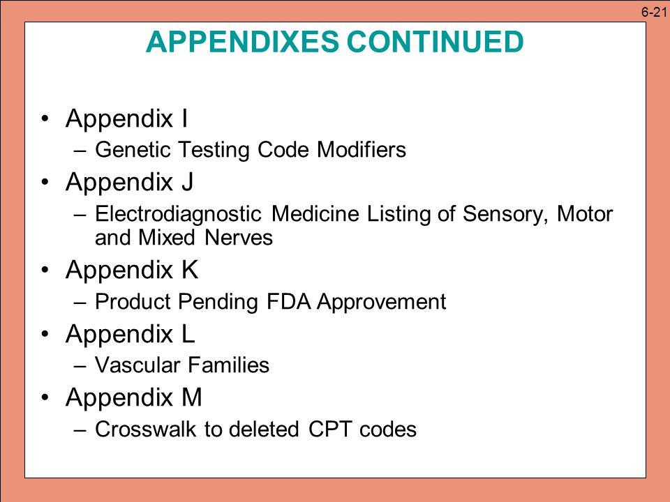 APPENDIXES CONTINUED Appendix I Appendix J Appendix K Appendix L