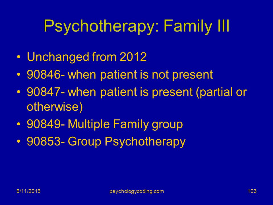 Psychotherapy: Family III