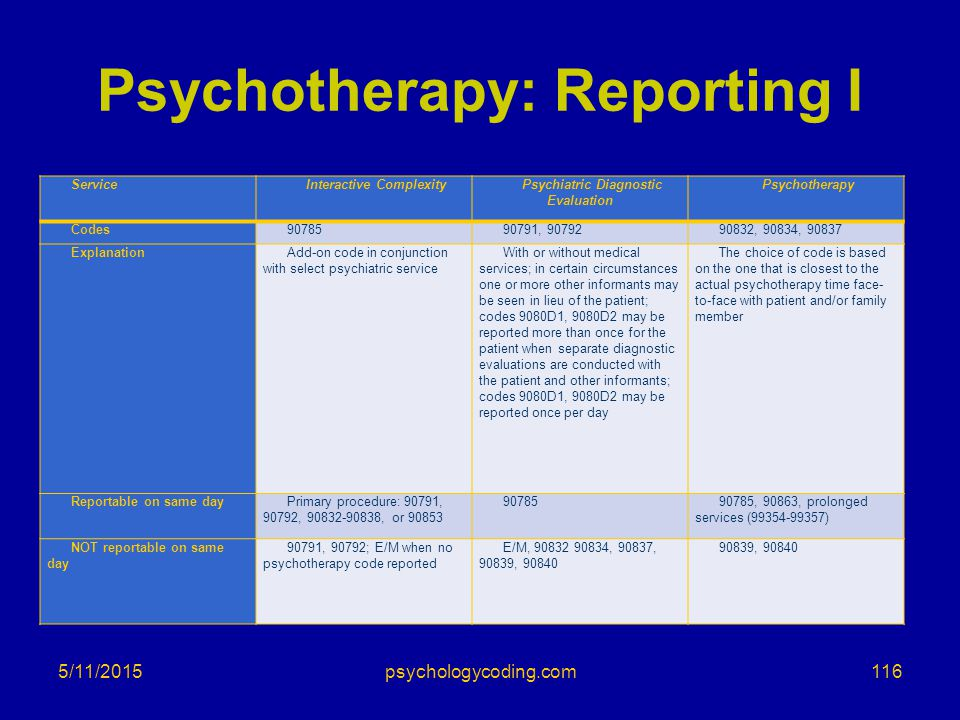 Psychotherapy: Reporting I