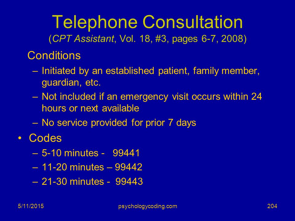 Telephone Consultation (CPT Assistant, Vol. 18, #3, pages 6-7, 2008)