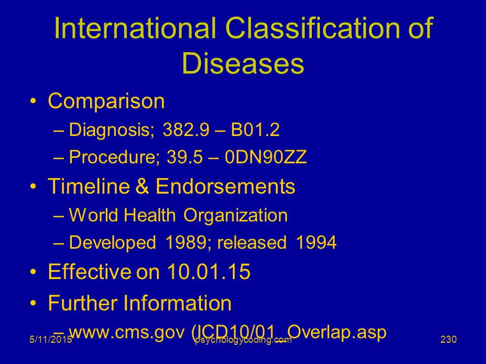 International Classification of Diseases