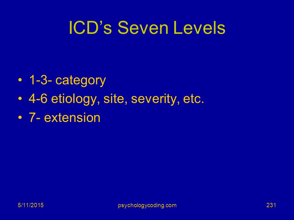 ICD's Seven Levels 1-3- category 4-6 etiology, site, severity, etc.
