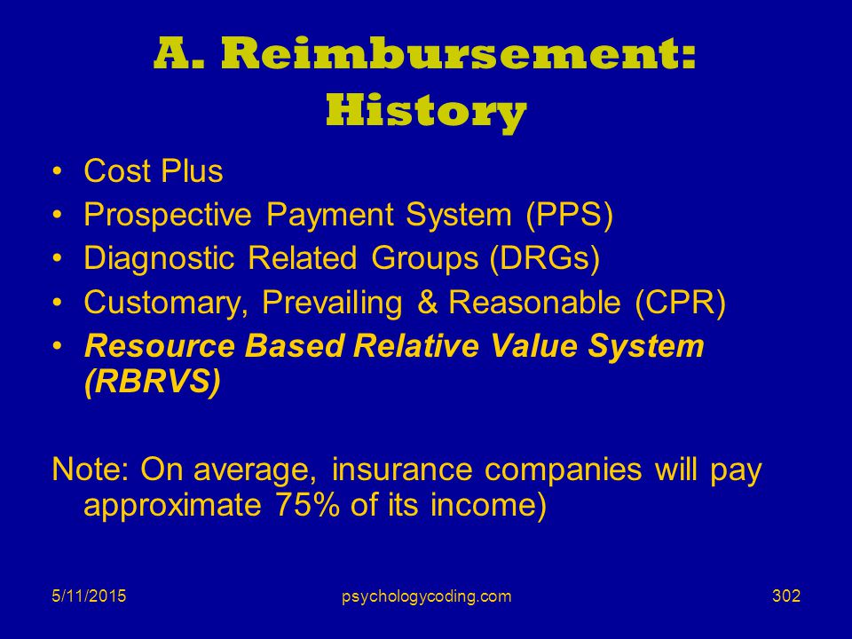 A. Reimbursement: History