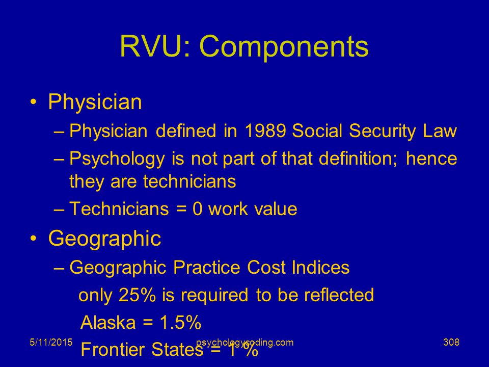 RVU: Components Physician Geographic