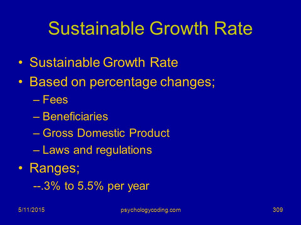 Sustainable Growth Rate