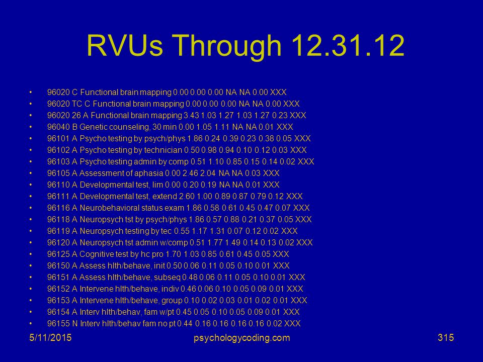 RVUs Through 12.31.12 4/15/2017 psychologycoding.com