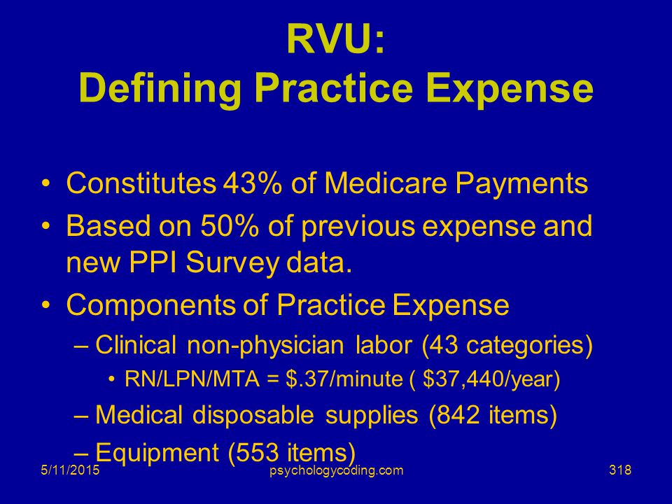 RVU: Defining Practice Expense