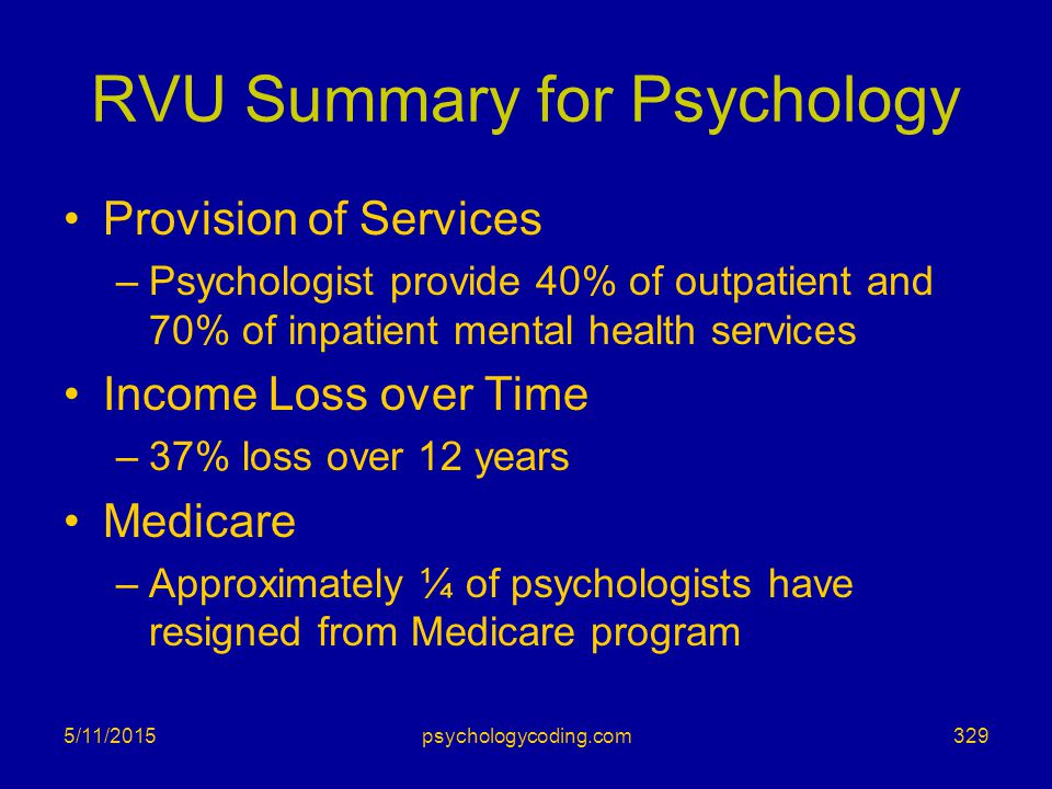 RVU Summary for Psychology
