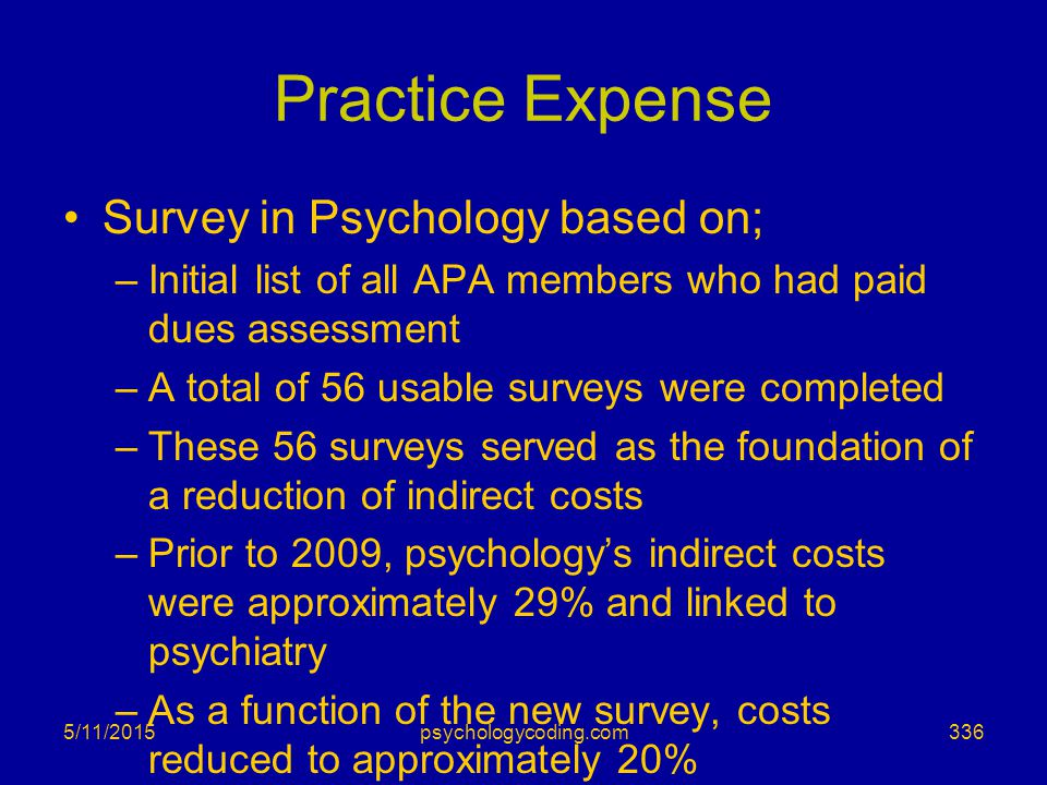Practice Expense Survey in Psychology based on;