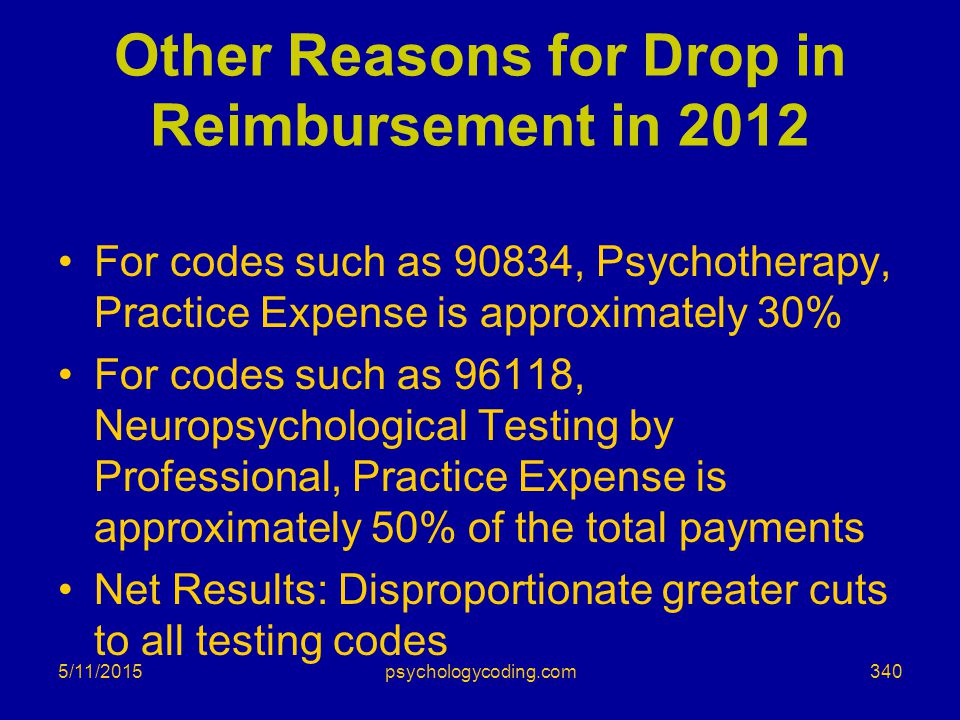 Other Reasons for Drop in Reimbursement in 2012